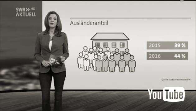 Embedded thumbnail for Gefängnisse mit Flüchtlingen überfüllt